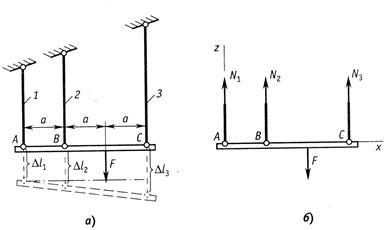 Как вычислить полное удлинение составного стержня